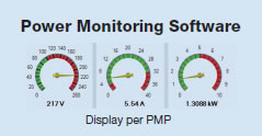 power-monitoring-software